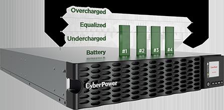 Battery equalization diagram